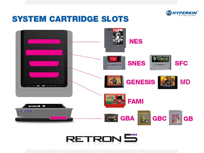 [UPDATED] Retron 5: The Story of How Not to Launch A Console