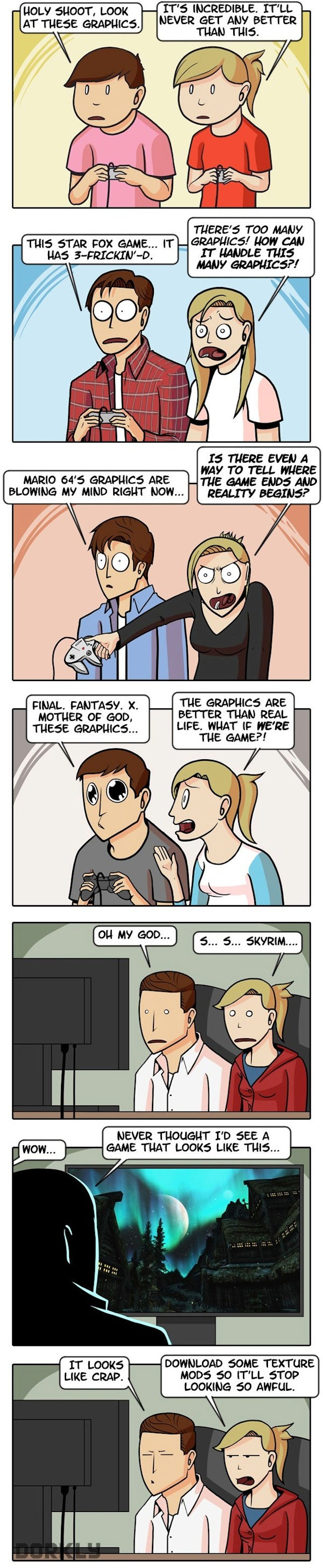 The Totally True History of Video Game Graphics