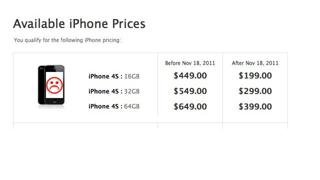 It May Be Cheaper to Change Carriers than Upgrade to the iPhone 4S on AT&T