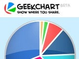 Geek Chart Graphs Turns Web Activity into a Pie Chart