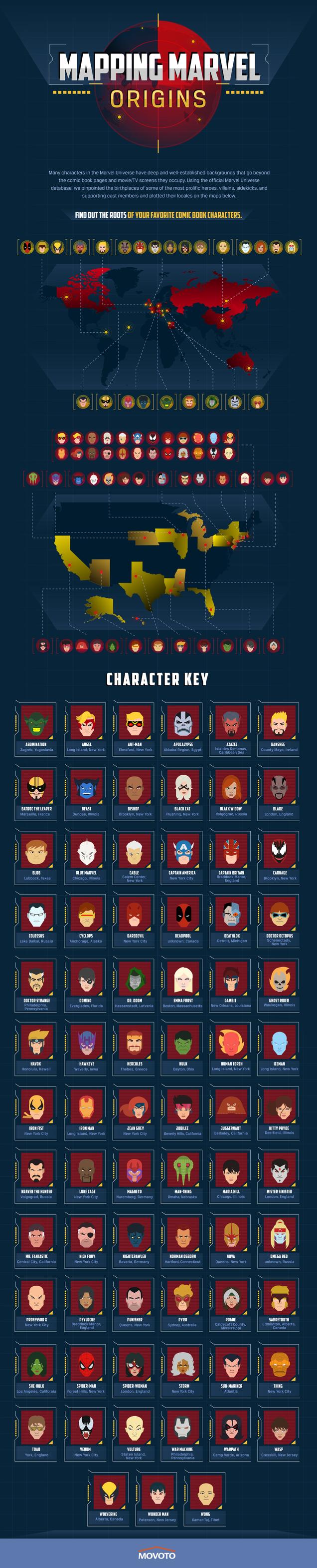 ¿De qué país son los personajes más famosos de Marvel?
