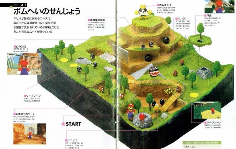 Some Cool Stories About The Making Of Super Mario 64