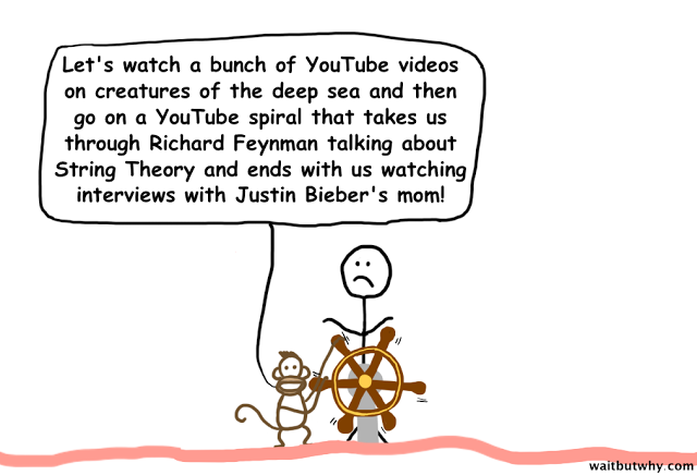 Fellow Procrastinators, Meet The Instant Gratification Monkey!