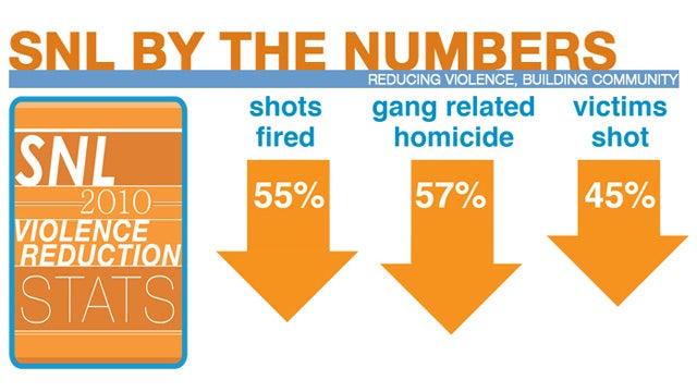 L.A. Anti-Gang Program Is Paragon of Tragic Absurdity