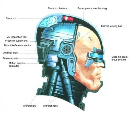 The Inhuman Anatomy of RoboCop