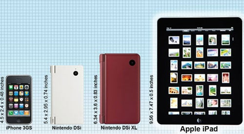 DSi XL Versus iPad: The Battle of the Bigger Versions