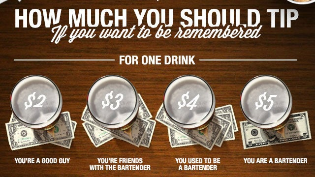 How Much to Tip Your Bartender If You Want the Best Service