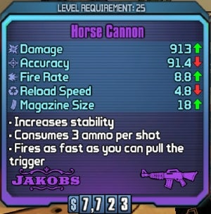Borderlands 2's Horse Cannon Kicks Like a Mule, and I Want You to Have the One I Used [Update]