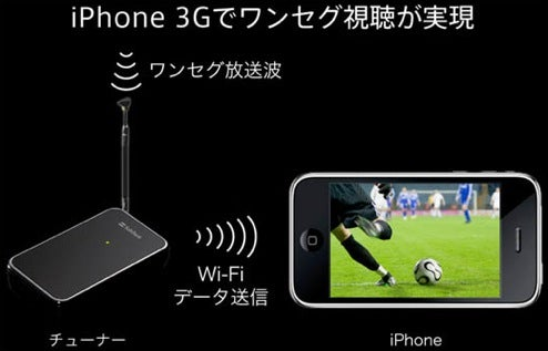 Japanese iPhones Getting TV