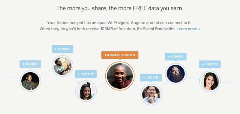 Good Karma - The Lowest Price Ever [30% off] the Karma WiFi Hotspot