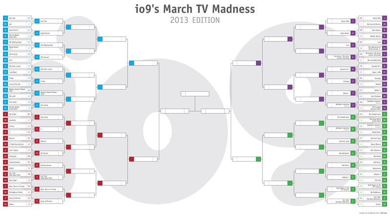 io9's March TV Madness: Vote for the 16 Greatest Scifi Shows of All Time!