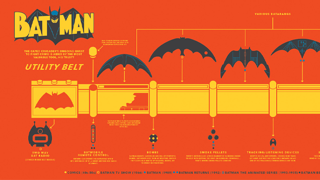 An Artist's guide to what's inside Batman's Utility Belt