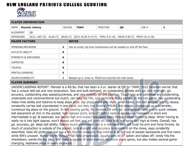 Leaked Internal Scouting Report: The Patriots Do Not Like Johnny Manziel