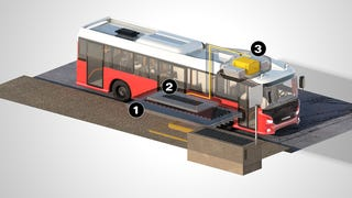 Sweden Will Test Wireless Bus Charging On City Roads In 2016