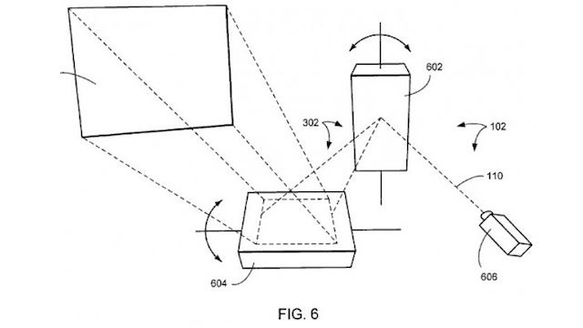 Apple Continues Working On Kinect-Like Tracking With Projected Controls and Glasses-Free 3D