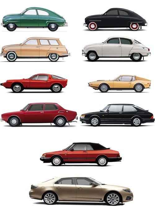 The Saab Family Tree