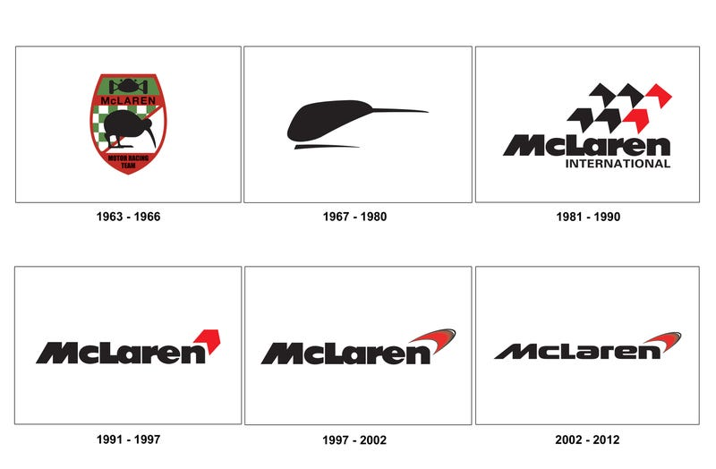 The Not-So-Secret History Of McLaren's Ties To Tobacco