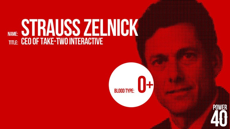↓ 18. Strauss Zelnick, Chairman of Take Two