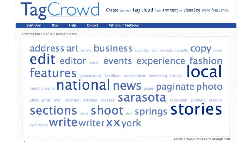 Use a Tag Cloud to Check What You Need to Change in Your Resume