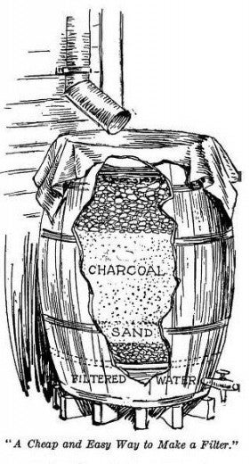 Filter Rainwater in a Barrel for Drinking
