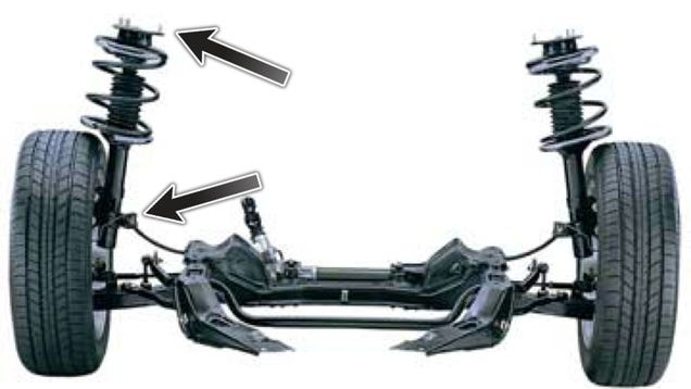 How To Replace Macpherson Struts