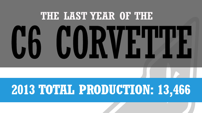 The final run of the Corvette C6