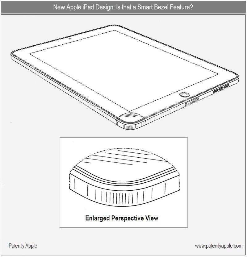 New iPad Design Could Bring a Landscape Dock Port And Smart Bezel Feature