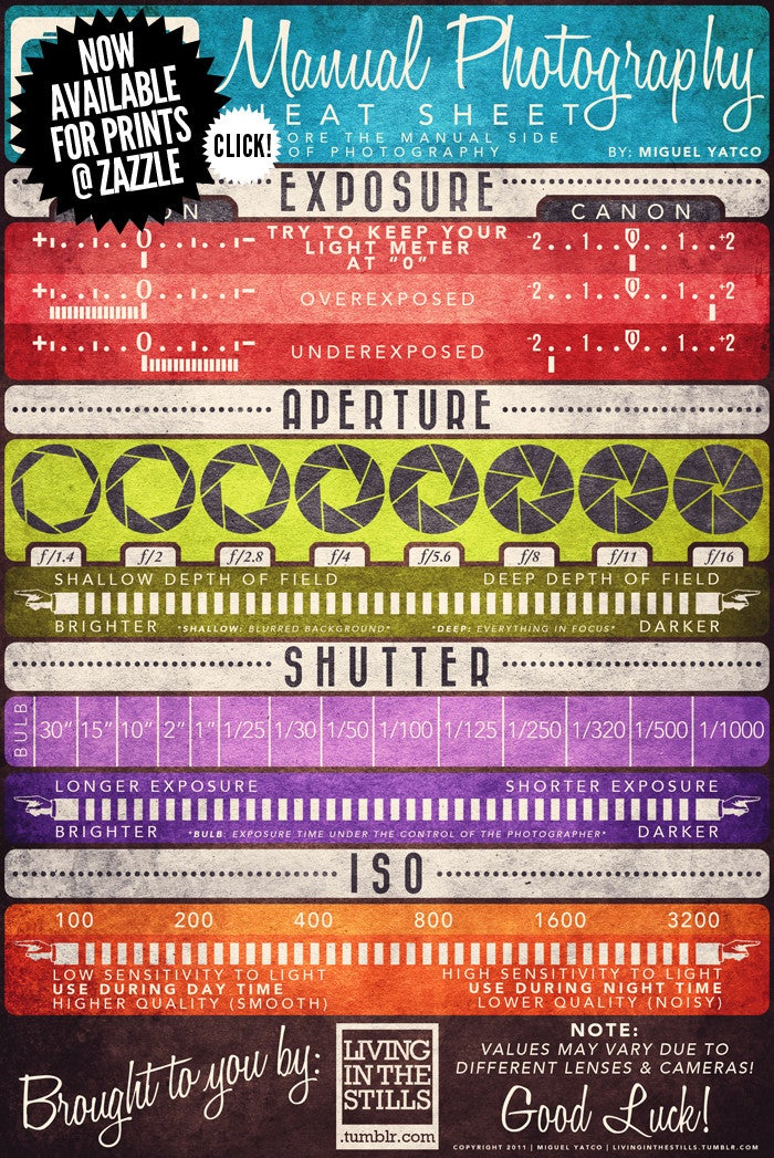 The Manual Photography Cheat Sheet Keeps You Familiar with All Your Camera's Different Settings