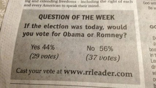 Readers of Texas Paper Asked to Pick Between Obama and Romney; Choose 'No'