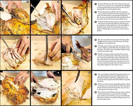 Carve Your Thanksgiving Turkey Like a Butcher