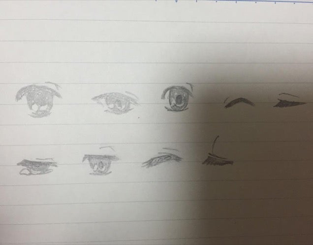 A Serious Look at Big Anime Eyes