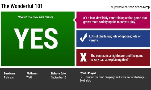 The Wonderful 101: The Kotaku Review