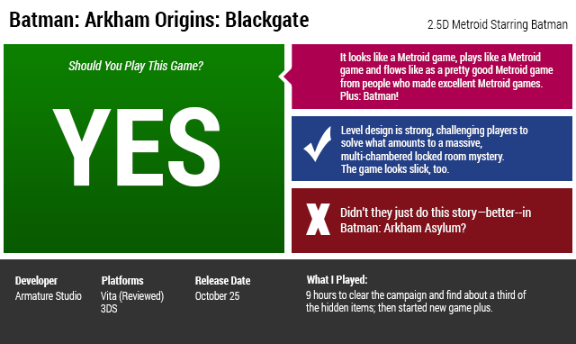 Batman: Arkham Origins: Blackgate: The Kotaku Review