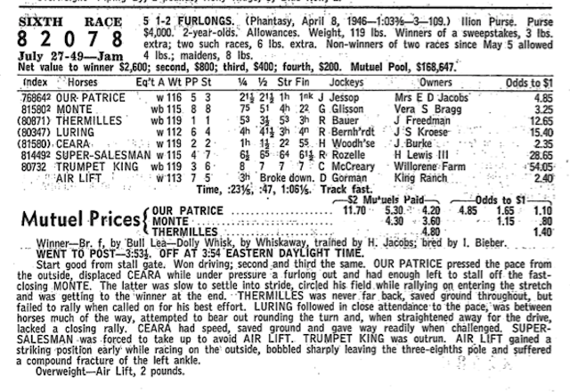 """Here's The Race Result From """"Death Of A Racehorse"""""""