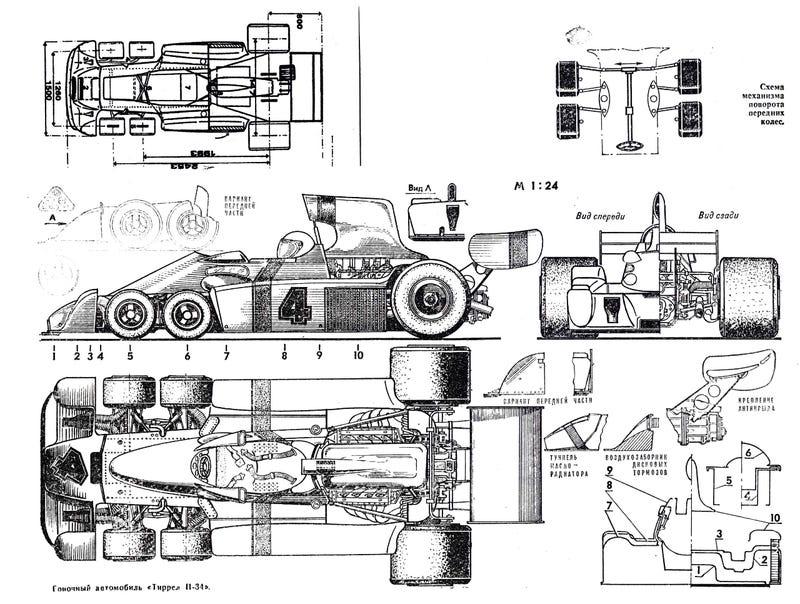 """Tyrrell P34 """"Six-Wheeler"""""""