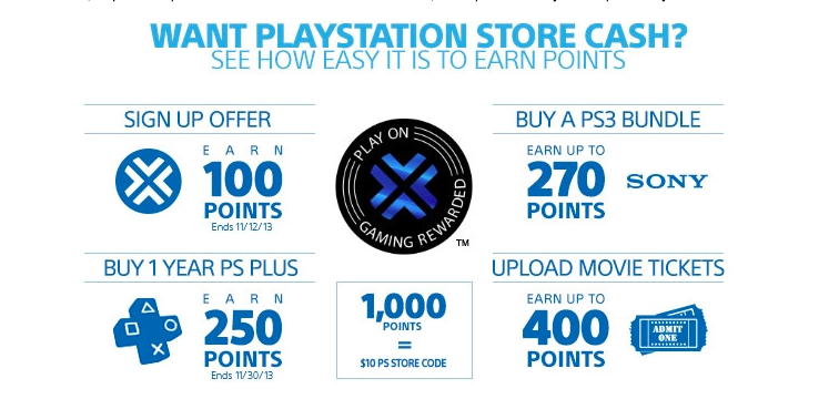 Sony Introduces Play On Gaming Rewards