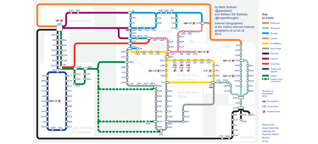 This Is What the Internet Looks Like as a Subway Map