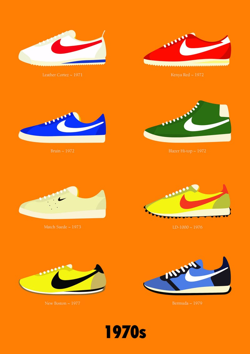 40 Years of Nike's Most Iconic Shoe Designs, Visualized