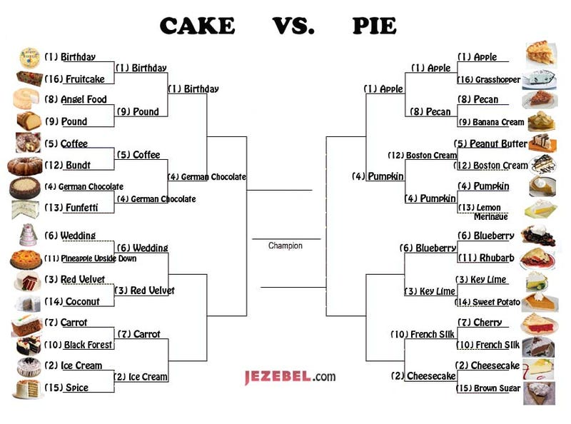March Madness: Pies And Cakes Are Out For Blood