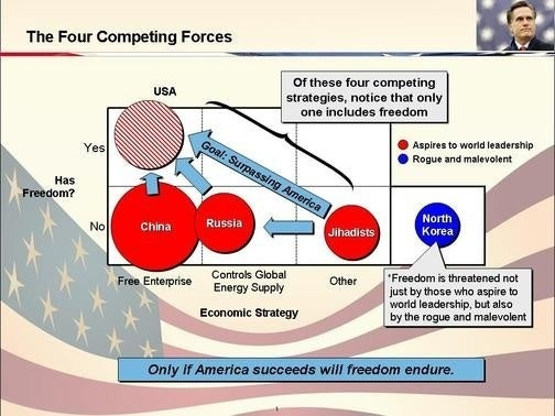 Mitt Romney's Foreign Policy in PowerPoint Form
