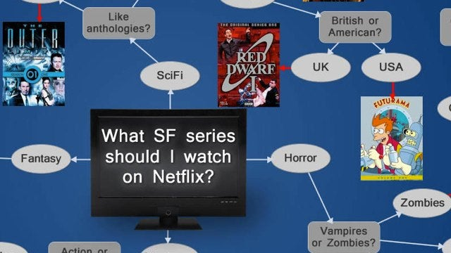 Handy flowchart helps you decide which science fiction series to watch next on Netflix