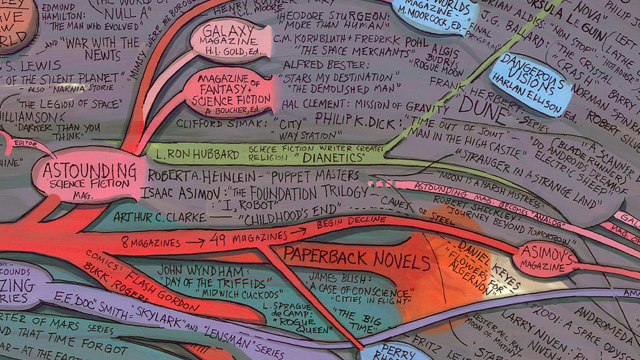 A jaw-dropping mind map of the history of science fiction