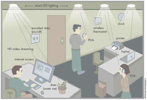 LED Lights Able To Stream Video At 2Mbps Thanks To Chinese Research