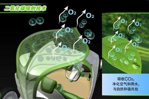 SAIC Leaf Concept