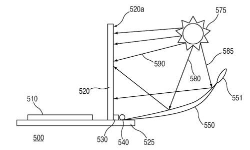 Apple Patent Application Describes Displays Backlit From Captured Sunlight