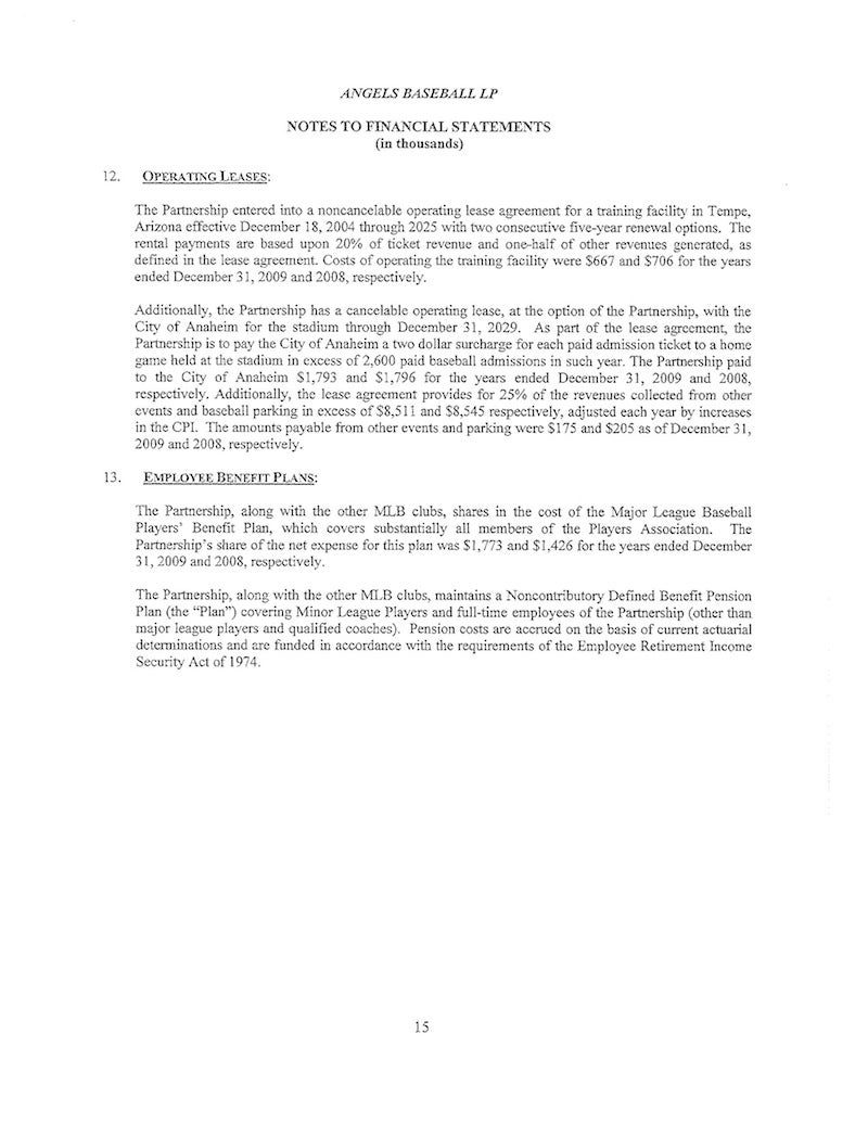 Los Angeles Angels Of Anaheim Financial Documents