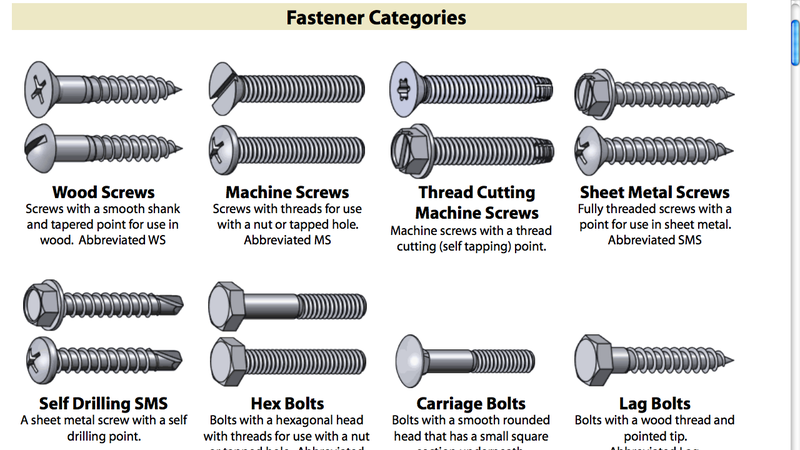 Use This Chart To Find the Right Fastener for Your Next DIY Project