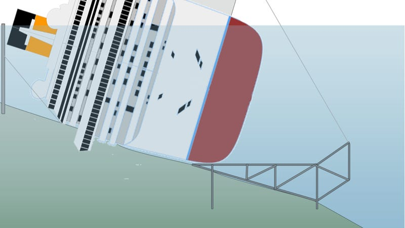 The Crazy Engineering Feat That Raised The 50,000 Ton Costa Concordia