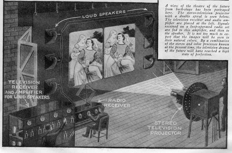This Was the 3D-TV Theater of the Future Before TV Even Existed