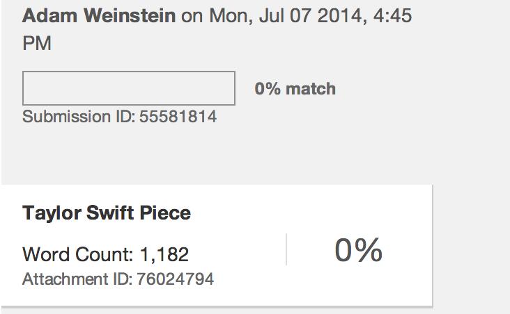 Taylor Swift's WSJ Essay Is 0% Plagiarized